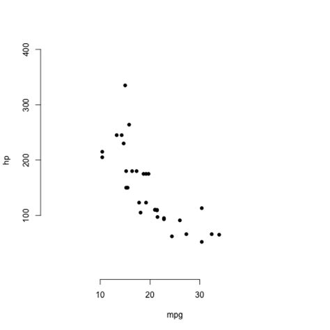 ggplot theme element blank r plot this in ggplot controlling y axis line within a