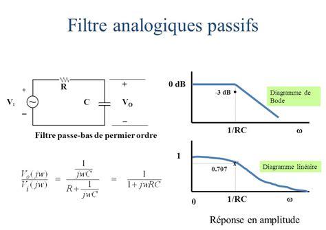 diagramme de bode filtre passe bas matlab mic7340 chapitre 12 filtres ppt t 233 l 233 charger
