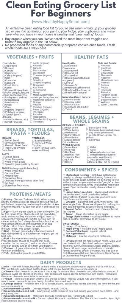 printable grocery list for weight loss 1000 ideas about meal planning templates on pinterest
