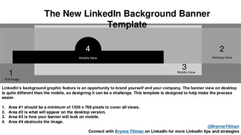 Linkedin Banner Template Social Media Cheat Sheet 2018 Must Have Image Sizes