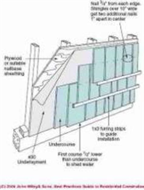 How to Choose & Install Housewrap, Tyvek, Typar, HomeWrap