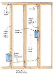 home electrical wiring power audio on electrical wiring electrical