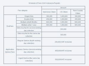 harga membuat visa ke korea daftar harga pembautan visa cara membuat visa com