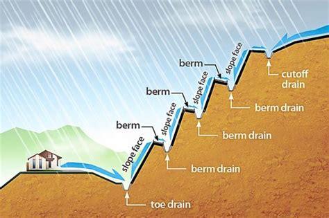 slope adalah all eyes on the slopes nation the star online