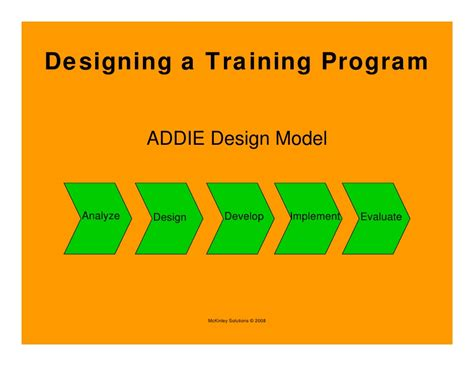 program for designing a house int in house service excel training design a program