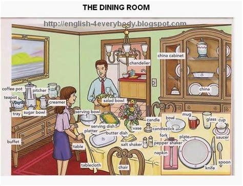 comedor en ingles el comedor ingl 233 s vocabulario visual pinterest el