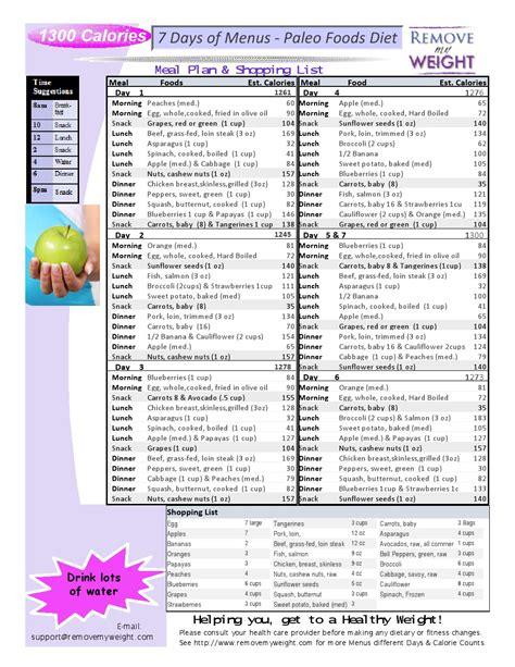 carbohydrates 2500 calorie diet free 7 day 1000 calorie diet menu plan paleo foods
