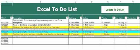 multi user setup checklist leader checklist