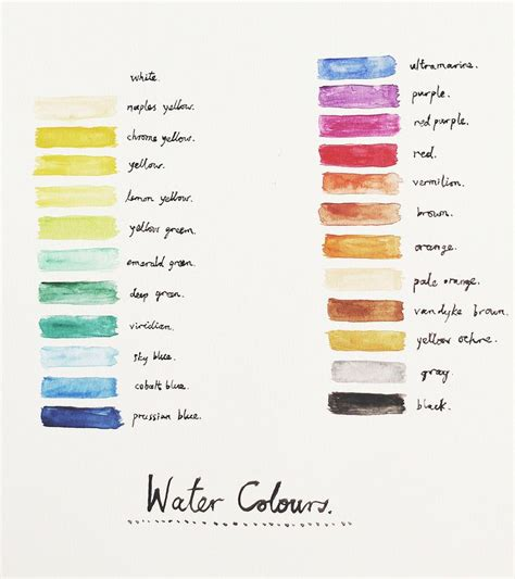 water colours name that color watercolour paint palettes and charts