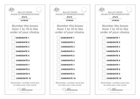 editable voting ballot template