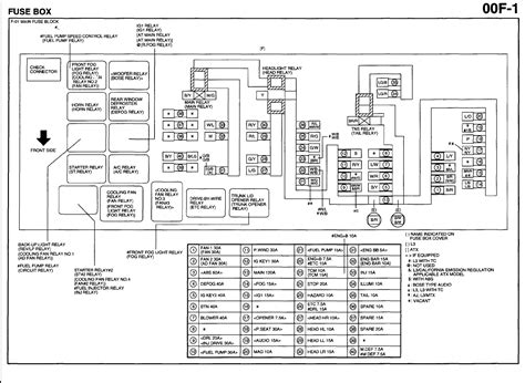 81 mazda rx 7 fuse location diagram get free image about