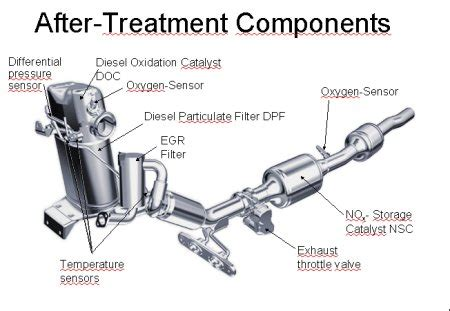 2003 Vw Jetta Exhaust System Diagram Vw Jetta Exhaust System Diagram Vw Free Engine Image For