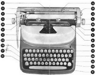 typewriter parts diagram alpina portable typewriters