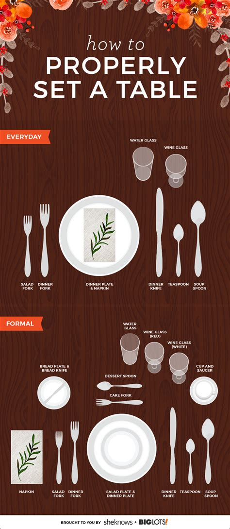 proper way to set a table how to set a table like the grown you are