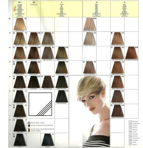 kuene boja keune tinta color tintura 60ml 0 44 cobre r 59 90