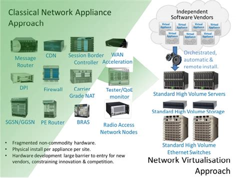network function virtualization concepts and applicability in 5g networks wiley ieee books nfv evolution pipeline magazine oss and bss news and info