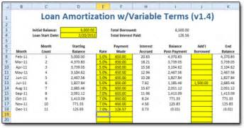 Student Loan Repayment Excel Template by Variable Loan Amortization Spreadsheet Moneyspot Org