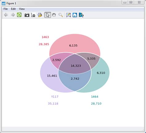 my venn diagram the original is its way working with spreadsheets snp variation suite