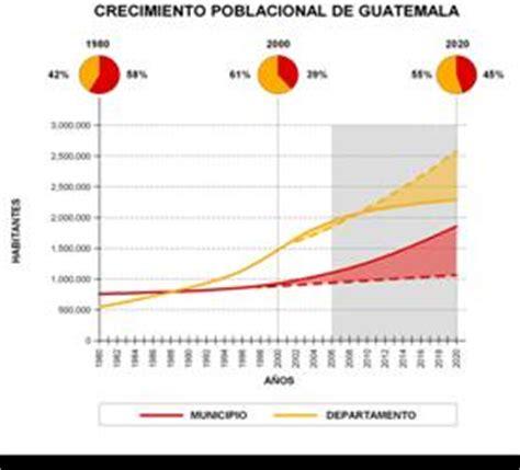 2015 tasa de natalidad guatemala 2015 tasa de natalidad guatemala 2015 tasa de natalidad