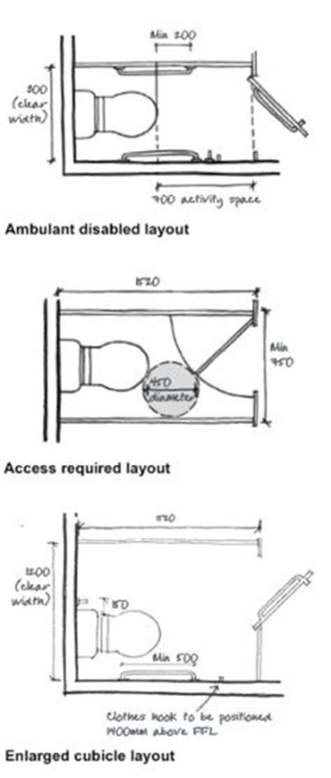 ambulant toilet layout uk enlarged standard and ambulant toilet cubicles module 2