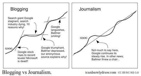 blogger vs journalist i can barely draw blogging vs journalism