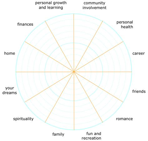 wellness wheel template wellness wheel walkabout 2014