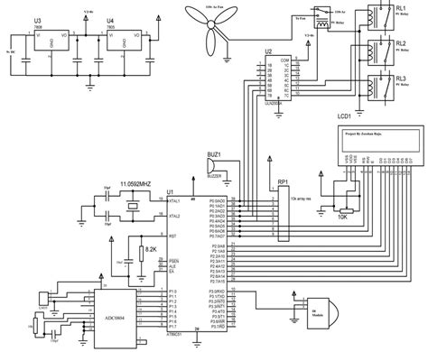 home automation diagram ir digital thermostat for fan