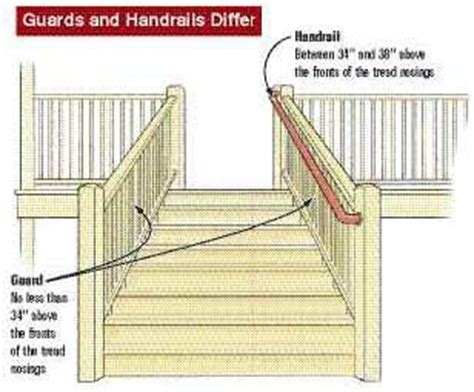guardrails vs handrails professional deck builder
