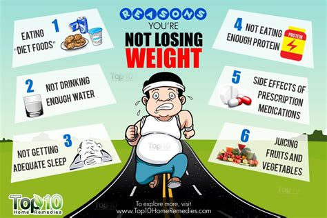 Why Not Top by 10 Reasons You Re Not Losing Weight Top 10 Home Remedies