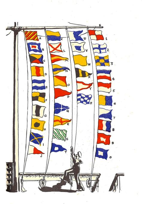 the book of flags flags from around the world and the stories them books file naval alphabetical and numeral flags seaman s pocket
