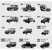 Toyota Bandeirante Le Mythique J40 A Surv&233cu Jusqu'en 2001
