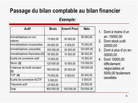 cours analyse financi 232 re passage de bilan comptable au