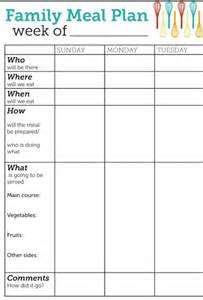 Planning Template by Printable Meal Planning Templates To Simplify Your