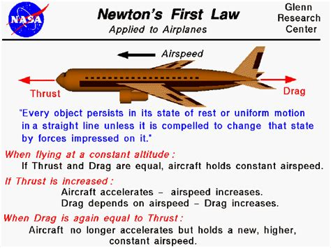 nasa newton s laws of motion pics about space