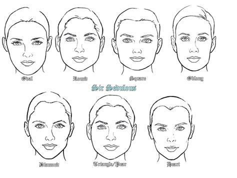 seven face shape exles face shapes sir sedulous