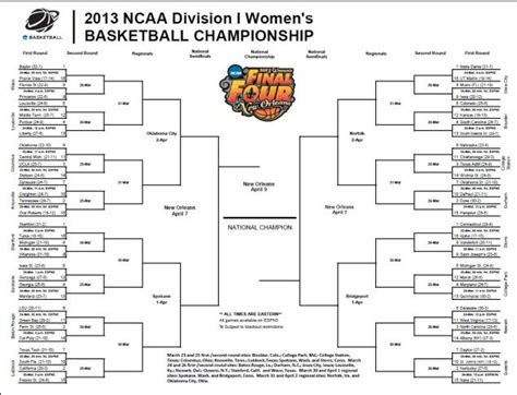 funny ncaa bracket names 2013 pbody5205 on hubpages ncaa basketball tournament 2013 bracket