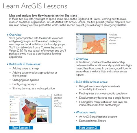 arcgis learning tutorial the arcgis book ten big ideas about applying geography to