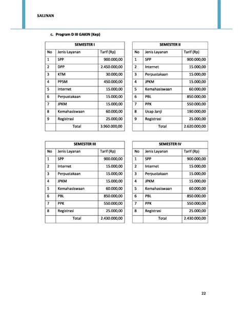 Biaya Aborsi Bandung Biaya Kuliah Poltekkes Bandung Info Biaya Kuliah