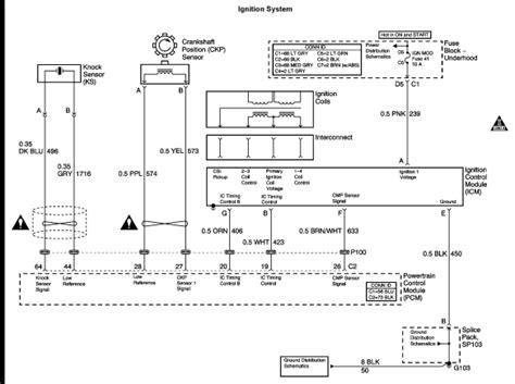 2003 oldsmobile alero wiring diagram oldsmobile auto