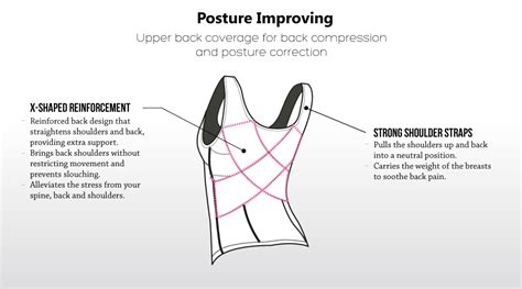 how to better posture posture contour