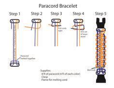 MACRAME on Pinterest   Friendship Bracelet Patterns, Friendship Bracelets and Diy Bracelet