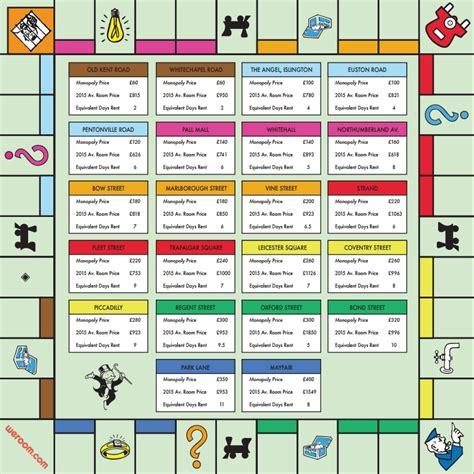 when can u buy houses in monopoly what the monopoly board looks like with today s london rental prices londonist