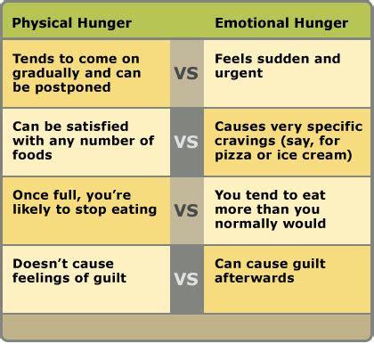 ways to stop comfort eating emotional eating
