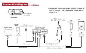 car audio cd changer repair wiring diagram website