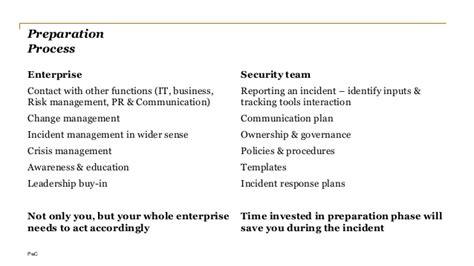 Enterprise Incident Response 2017 Malware Incident Response Template