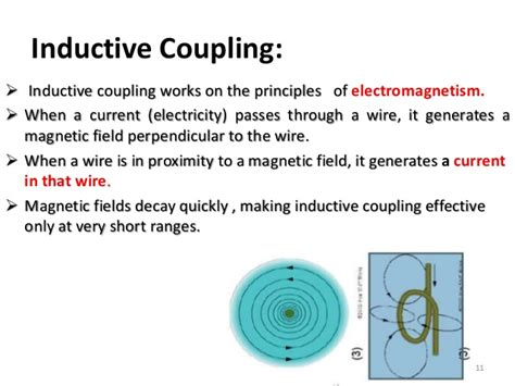principle of induction interaction and alignment inductive coupling principle 28 images wireless power transmission dileep witricity