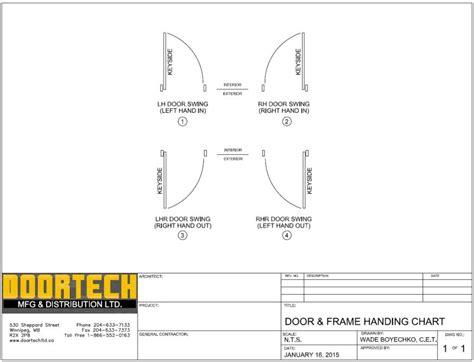 interior door swing chart door swing chart aluminum frame swing door quot quot sc quot 1 quot st
