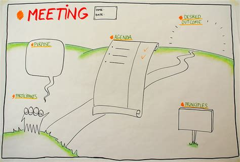 graphic facilitation templates by anne madsen flickr