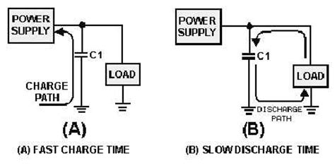 how to charge a capacitor quickly how to charge a capacitor quickly 28 images how to charge a capacitor fast 28 images ac in