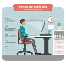 correct sitting posture on computer desk ucollect